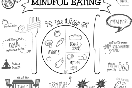 Mindful Eating with Leanne Hedges, PA-C & Rhiannon