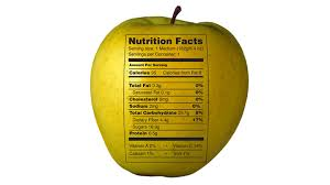 Understanding Nutrients and Reading Labels